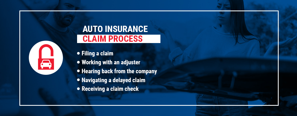 Auto insurance claim process after car accident