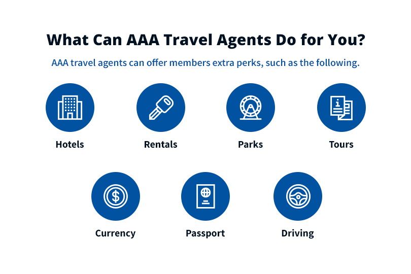 What can AAA travel agents do for you