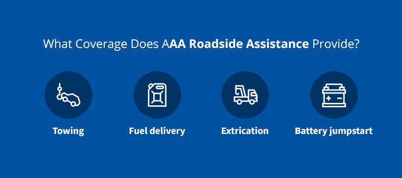 AAA Roadside Assistance Coverage