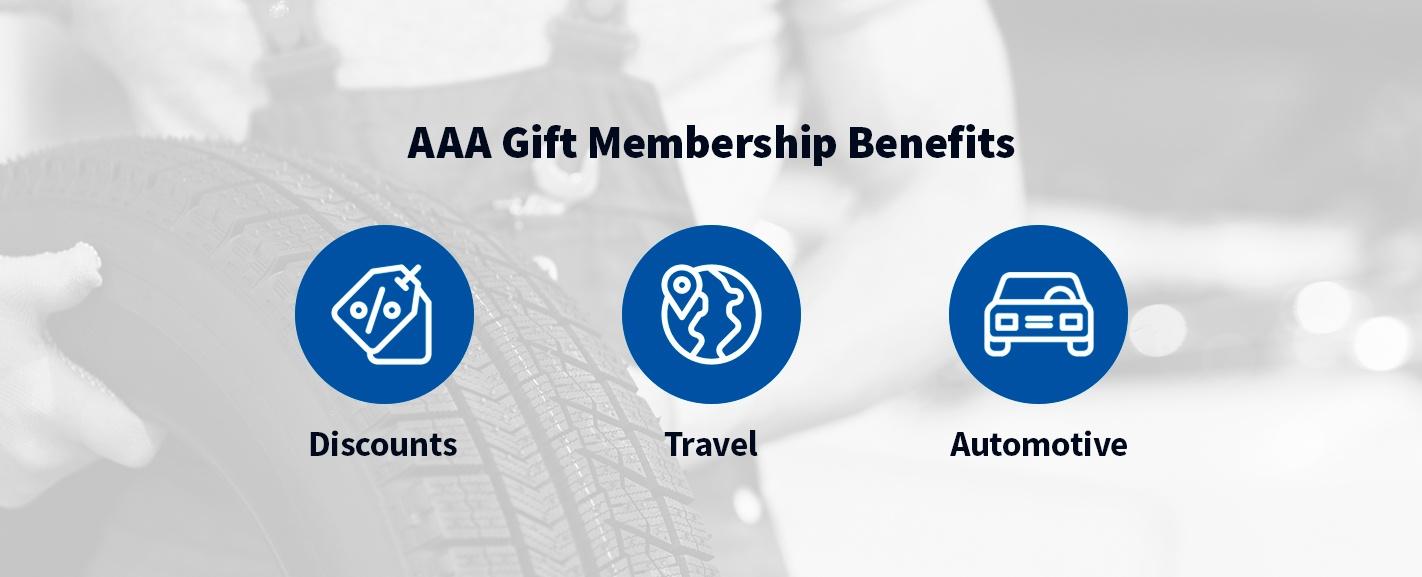 AAA gift membership benefits